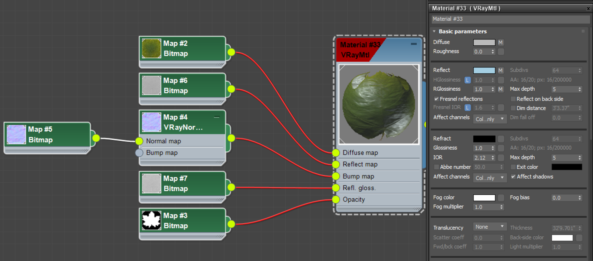Portraying Leaves with V-Ray for 3ds Max | Chaos Group